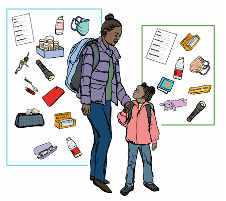 Image of mom & child with emergency kit supplies