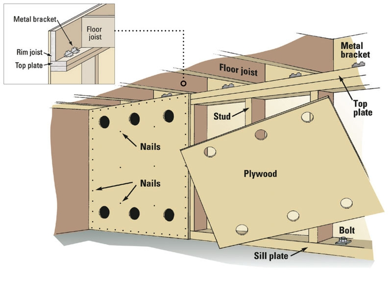 Graphic of reinforced crawl spaces